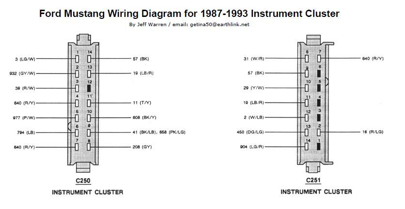 87 93 mustang instrument cluster diagram 1989 Mustang Wiring Diagram wiring diagram for 87 93 instrument cluster 1989 mustang wiring diagram