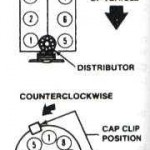 Showing the firing order on the distributor and on the motor