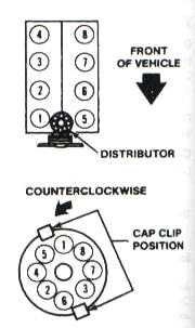 HO Motor Firing Order