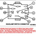 mustang fuse wiring diagrams vehicle repair aftermarket headlight switch wiring diagram