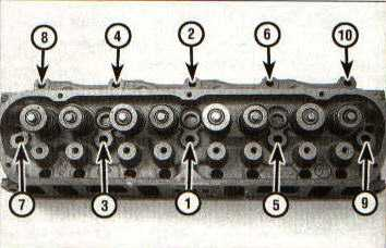 87 - 95 Mustang Head Torque Sequence