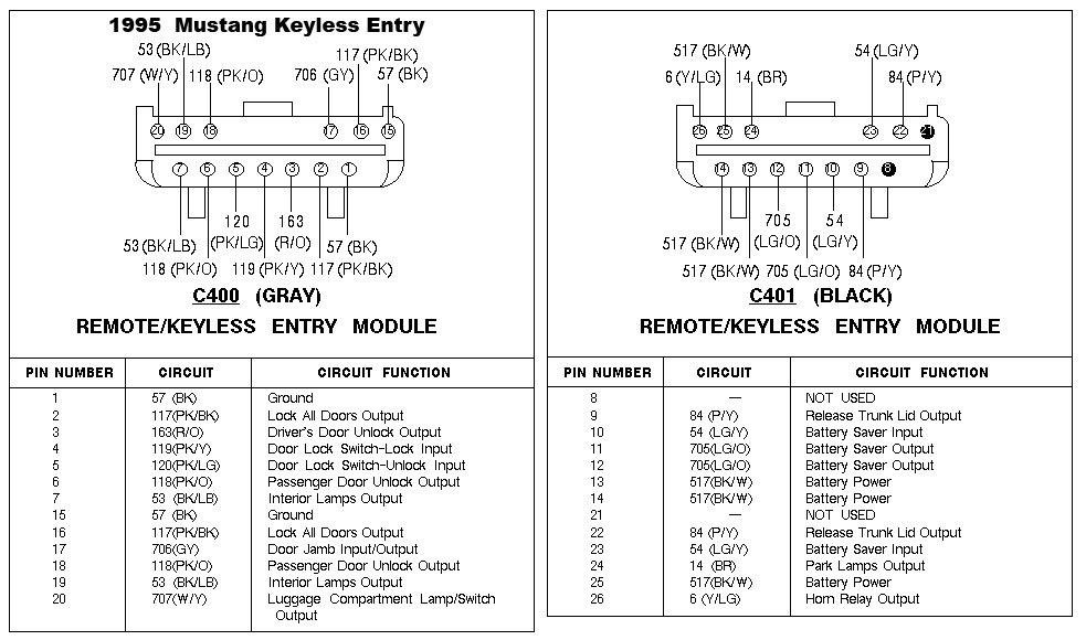mustang keyless entry wiring diagram mustang fuse wiring diagrams wire diagram for keyless entry