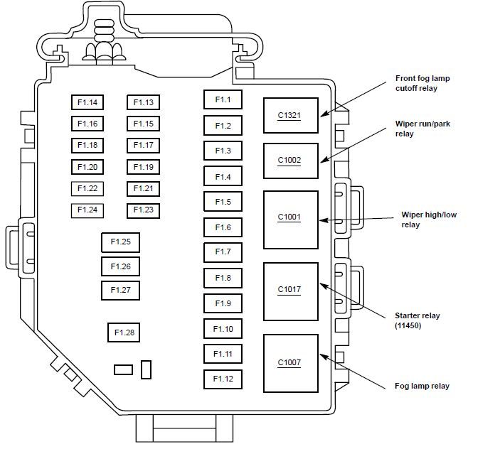 battery junction fuse box relays 2003 2004 mustang battery junction relay fuse box diagram 2004 mustang fuse box layout at crackthecode.co