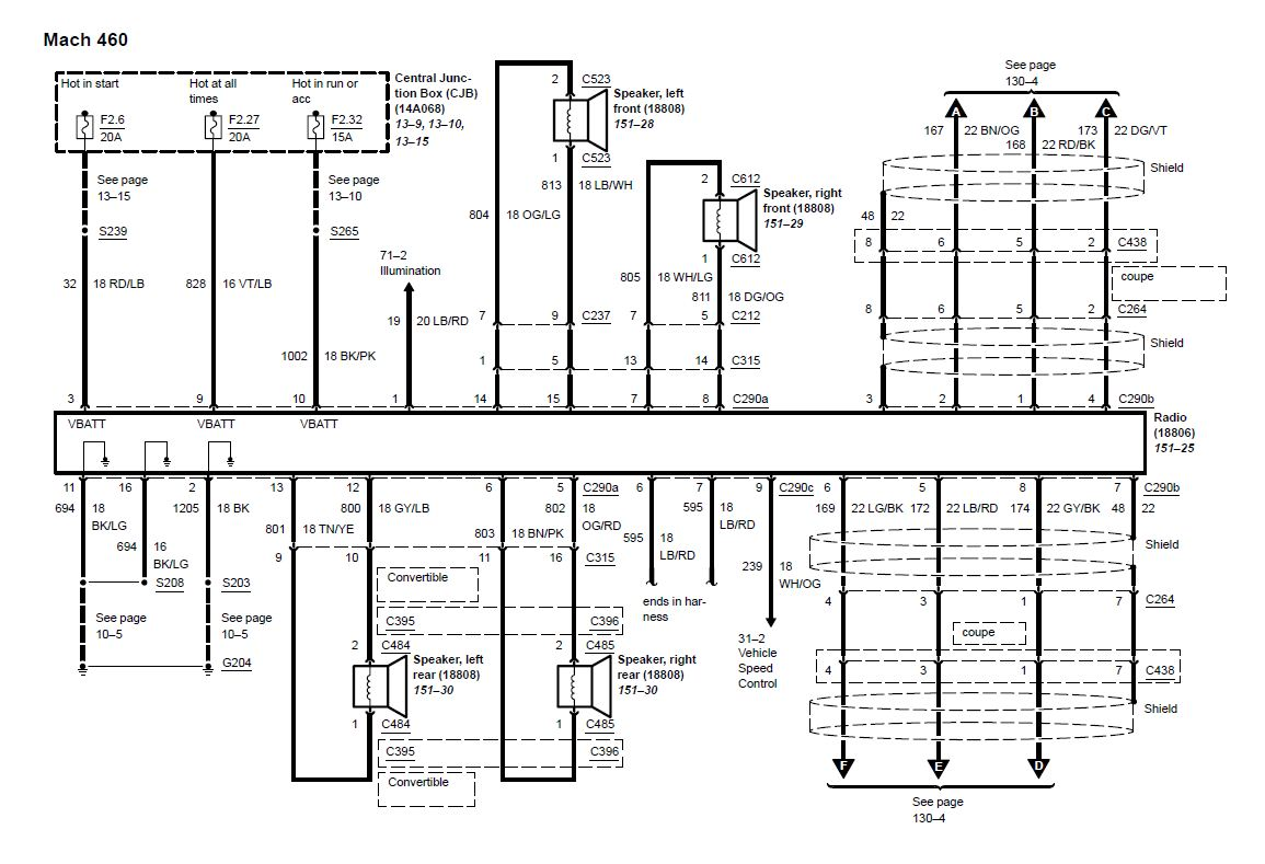 mach 460 radio diagram 1999 mustang radio wiring diagram 65 ford radio wiring \u2022 wiring 1995 ford mustang wiring diagram at reclaimingppi.co