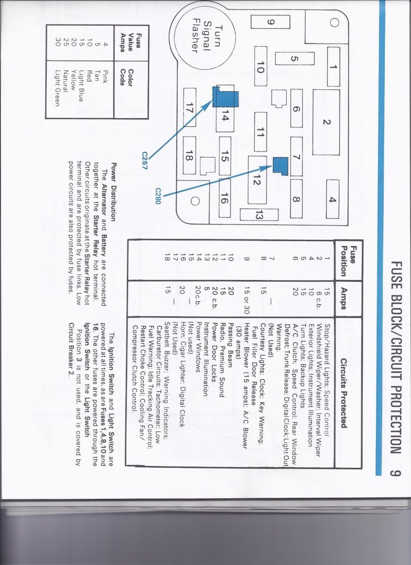 86 svo mustang fuse block diagram 800x1100 o2 sensor wiring diagram dodge dakota dodge dakota fuse box diagram at gsmx.co