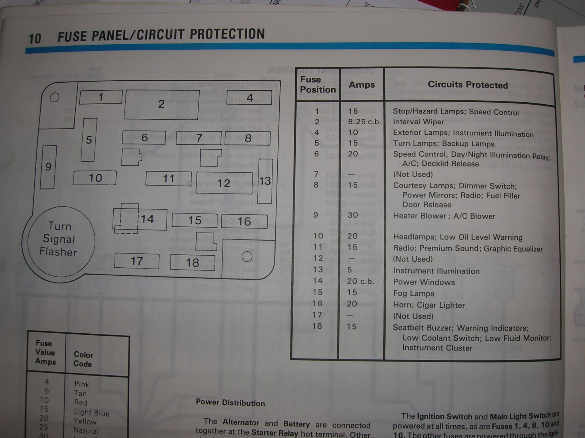 rx fuse box wiring diagram instructions