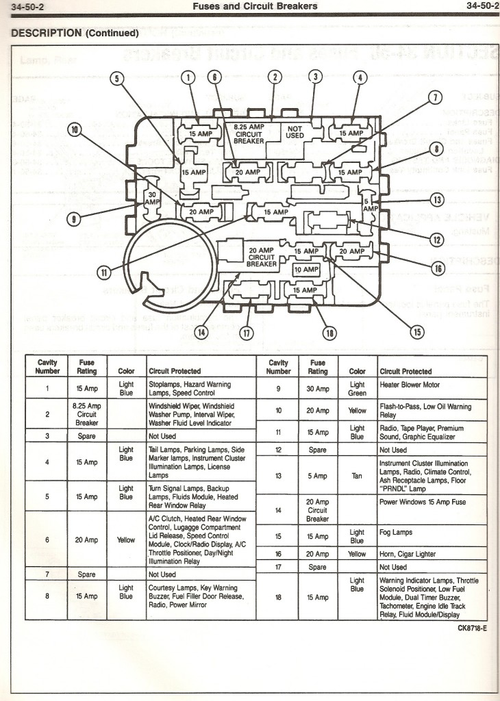 90 2pont3 mustang fuse panel dash diagram