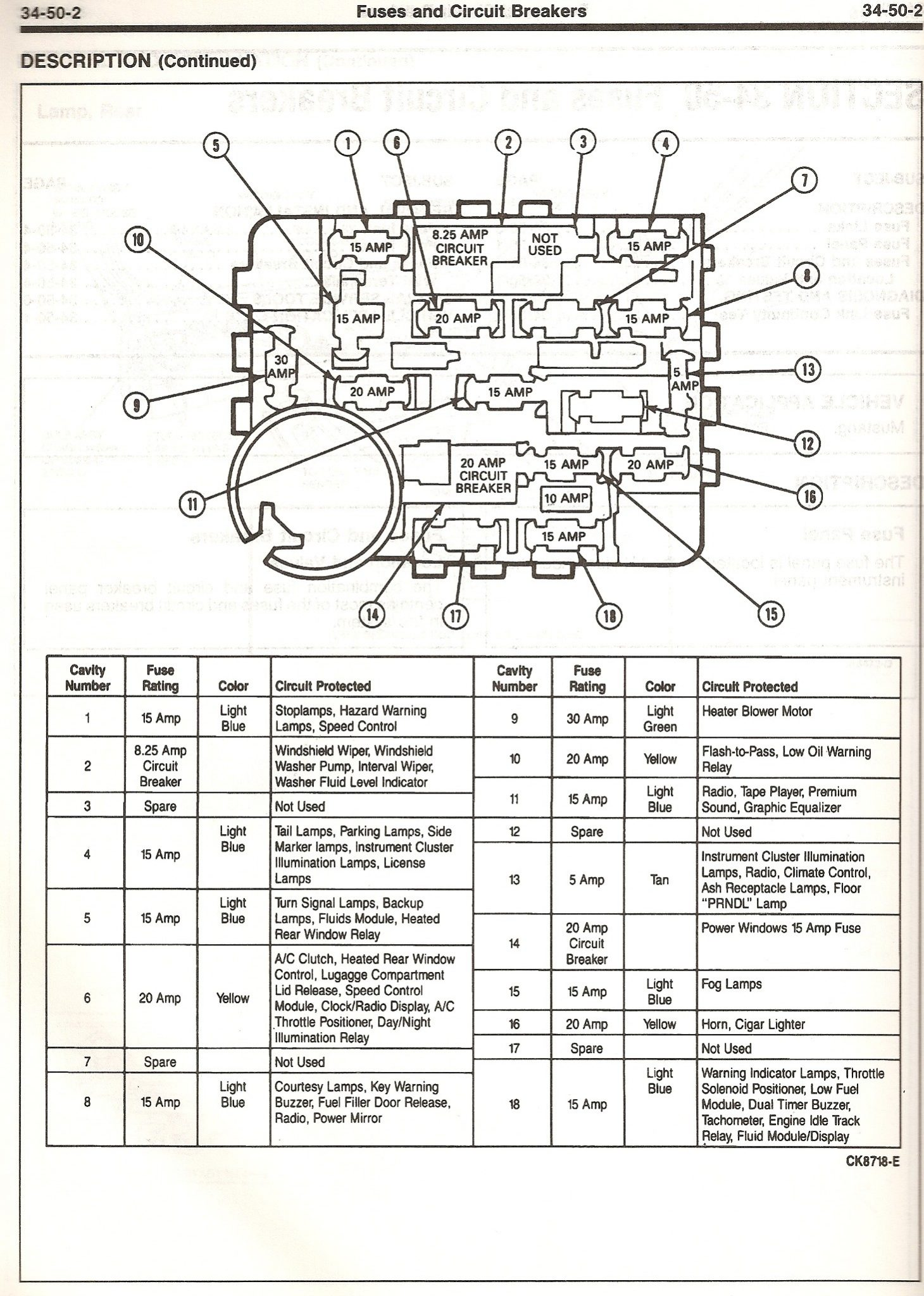 Pont Mustang Fuse Panel Dash Diagram