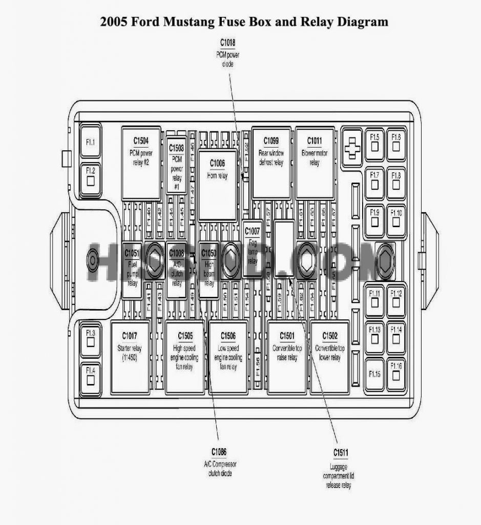 1965 mustang fuse panel location 2002 mustang fuse panel 2006 Ford Mustang  Ignition Wiring Diagram 2007 Ford Mustang Engine Diagram