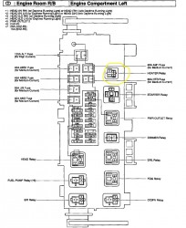 93 toyota camry fuse box diagram 93 trailer wiring diagram for 2008 toyota camry engine compartment fuse relay diagram