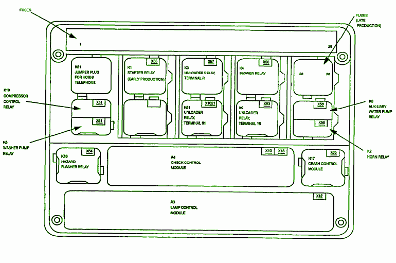 1995 bmw 540i fuse box diagram
