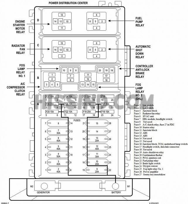 1999 jeep cherokee fuse box diagram 2016 jeep cherokee fuse box diagram 2016 jeep cherokee fuse box diagram 2016 jeep cherokee fuse box diagram 2016 jeep cherokee fuse box diagram