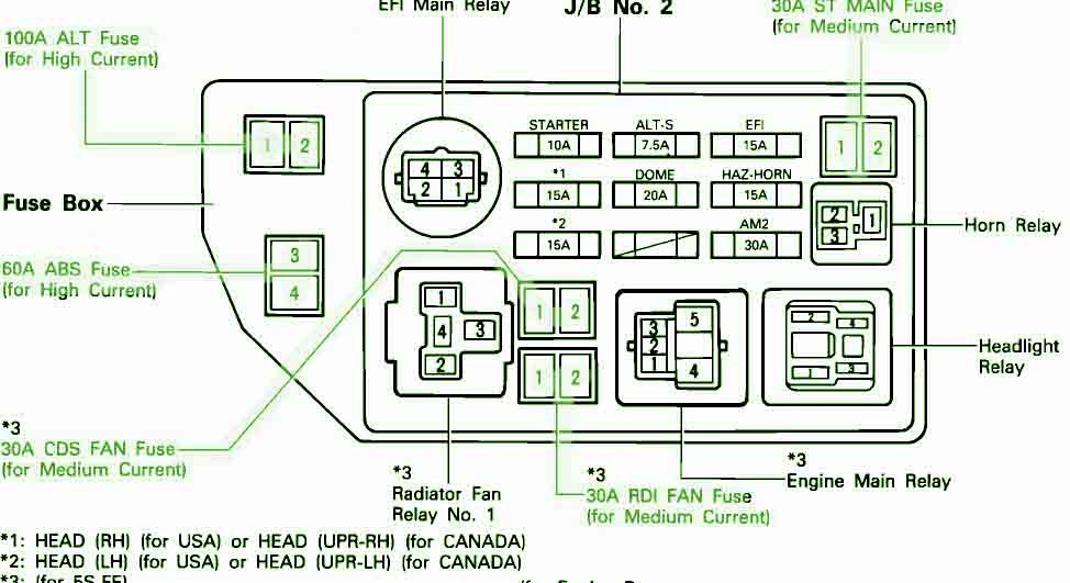 98 tacoma fuse diagram 98 database wiring diagram images 2001 toyota tacoma rear axle fuse box diagram