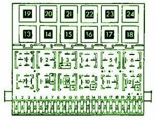 2002 volkswagen jetta main fuse box diagram. Black Bedroom Furniture Sets. Home Design Ideas