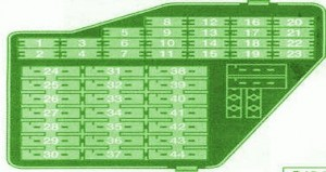 2003 Audi TT 225 Quattro Series Fuse Box Diagram 300x1591 2003 audi fuse box diagram wiring diagrams audi tt mk1 fuse box diagram at gsmx.co