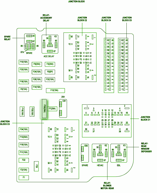 2014 dodge ram fuse box diagram 2003-dodge-durango-window-defogger-fuse-box-diagram 2003 dodge ram fuse box diagram