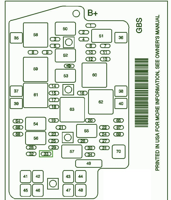 2003 Pontiac Aztek Under Hood Fuse Box Diagram 2003 pontiac aztek under hood fuse box diagram fuse box for 2002 pontiac aztek at creativeand.co