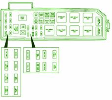 2002 Ford Escape Interior Fuse Box Diagram Schematic Diagrams. 2001 Ford Escape Fuse Box Location Diy Wiring Diagrams \u2022 1998 Crown Victoria Diagram 2002 Interior. Ford. Inyerior 2005 Ford Escape Fuse Diagram At Scoala.co