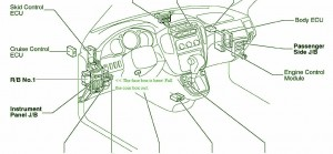 2004 toyota highlander engine fuse box diagram 300x139. Black Bedroom Furniture Sets. Home Design Ideas