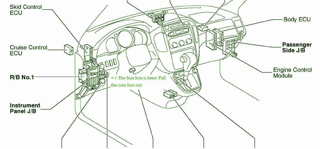 2004 Toyota Highlander Engine Fuse Box Diagram 2004 toyota highlander engine fuse box diagram House Fuse Box Location at alyssarenee.co