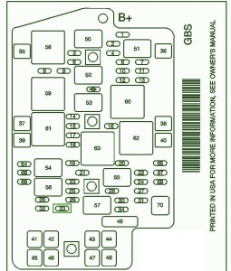 2005 Pontiac Aztek Under The Hood Fuse Box Diagram 255x300 2005 pontiac aztek under the hood fuse box diagram 255x300 2004 pontiac aztek fuse box diagram at reclaimingppi.co