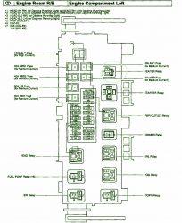 2008 toyota camry engiine fuse box diagram 2015 Camry Fuse Box 2008 toyota camry engiine fuse box diagram 2015 camry fuse box