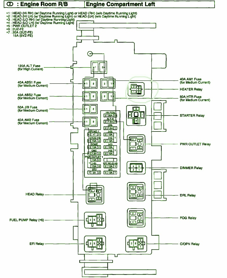 2008 Toyota Camry Engiine Fuse Box Diagram toyota camry 99 fuse box diagram wiring diagrams for diy car repairs 1994 toyota camry le fuse box diagram at soozxer.org