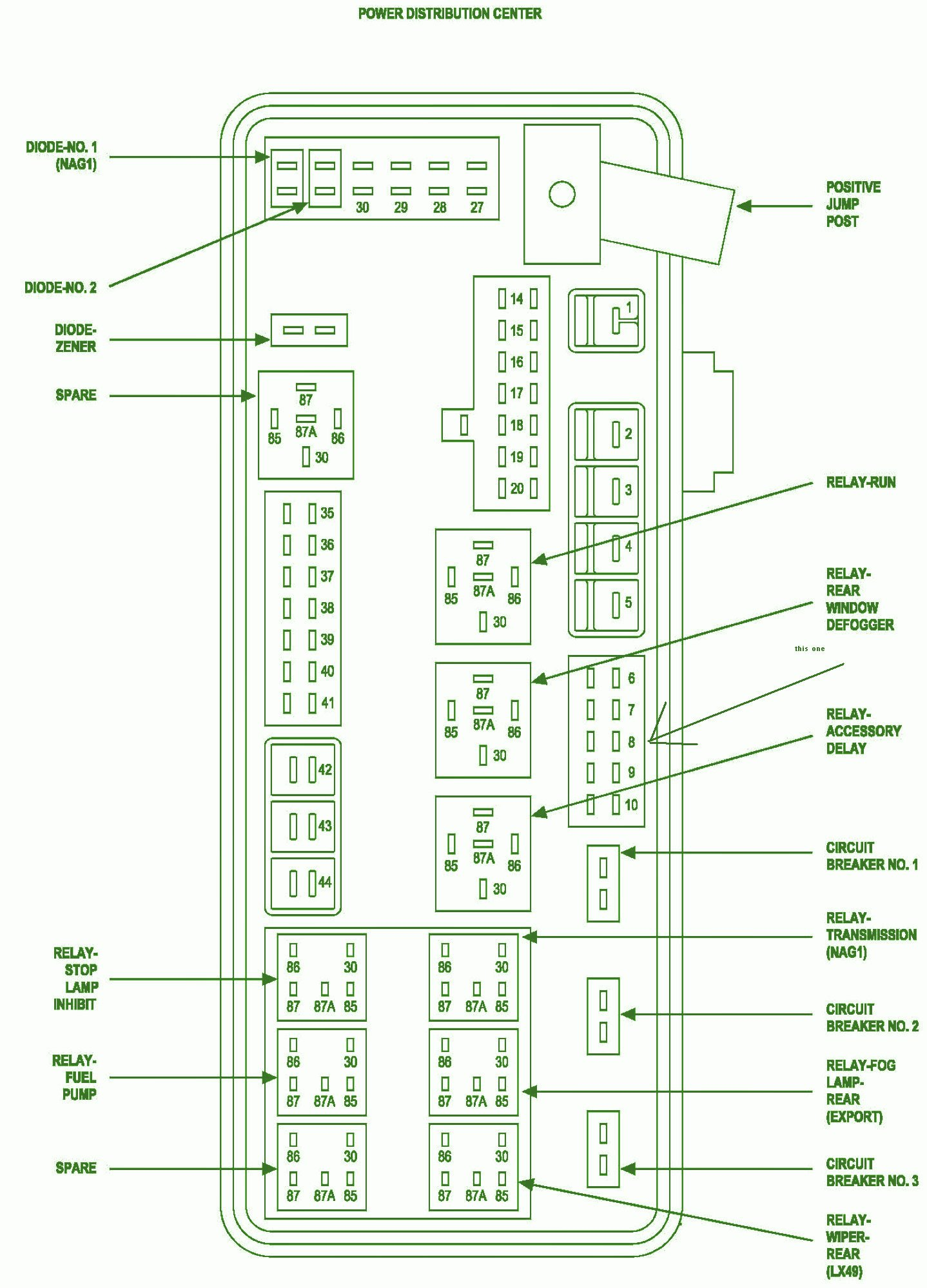 2009 dodge magnum under the hood fuse box diagram