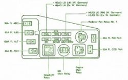 2010 tacoma fuse box diagram list of schematic circuit diagram \u2022 2002 toyota tacoma fuse box 2011 toyota tundra fuse box diagram free download wiring diagram rh alzaimunited com