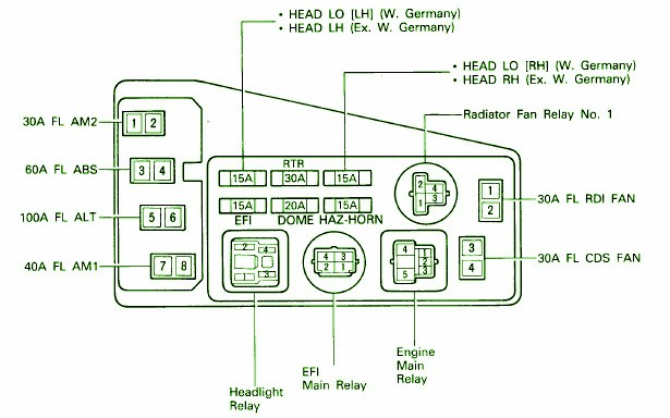 2010 tacoma fuse box diagram 2015 toyota tacoma fuse diagram toyota tacoma fuse diagram