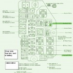 2011 toyota tacoma fuse box diagram