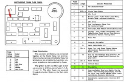 2012 01 13_194640_a1 250x167 93 f150 fuse box diagram 2003 ford f 150 fuse diagram \u2022 free 2001 f150 fuse box at suagrazia.org