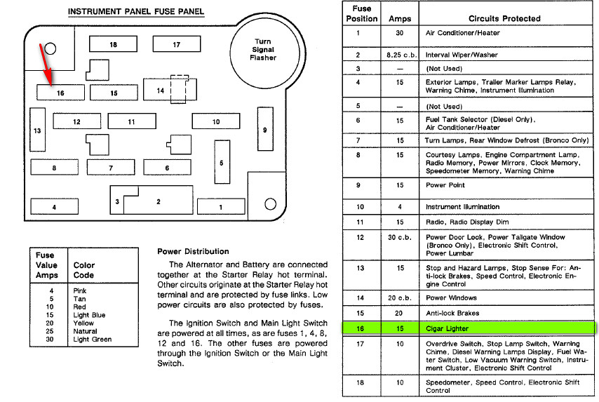 1991 Ford F150 Lariat Fuse Diagram Cigarette Lighter on fuse box diagram for 05 f350 super duty