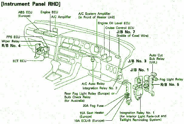 1990 Toyota Supra Electrical Instrument Fuse Box Diagram toyota supra fuse box diagram toyota wiring diagrams collection Circuit Breaker Box at mifinder.co