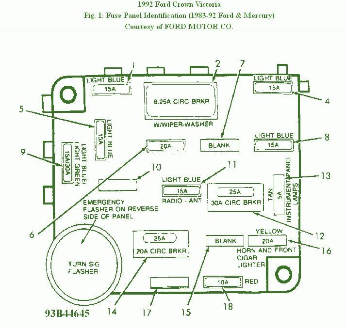 1991 Ford Crown Victoria Identification Fuse Box Diagram 1991 ford crown victoria identification fuse box diagram 2004 ford crown victoria fuse box diagram at gsmx.co