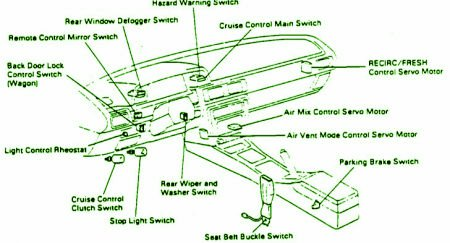 toyota camry dash fuse box diagram 1992 toyota camry dash fuse box diagram