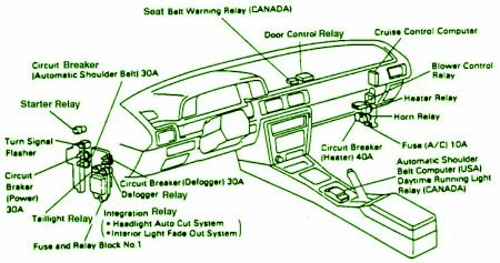 1992 Toyota Camry Dash Interior Fuse Box DIagram 1992 toyota camry dash interior fuse box diagram 95 toyota camry fuse box diagram at readyjetset.co