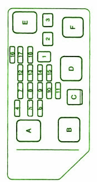1995 Toyota Camry fuse box diagram 1995 toyota camry fuse box diagram 1993 camry fuse box diagram at gsmportal.co