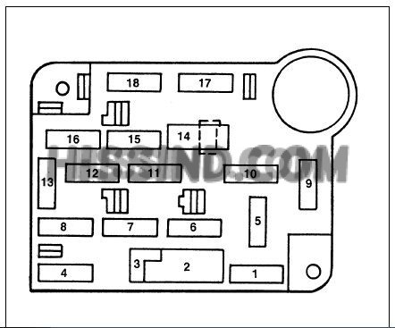 1997 Ford Mustang Fuse Diagram Layout Interior