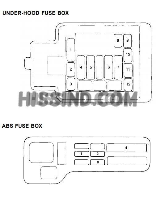 Honda Del Sol Fuse Panel Layout Diagram Engine Bay Abs
