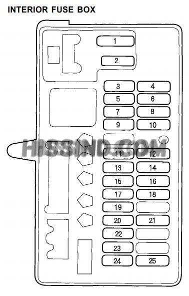acura integra fuse panel diagram wiring diagrams  acura