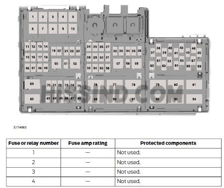 2015 mustang engine fuse featured 2015 17 mustang fuse locations and id's chart diagram (2015 15 66 mustang fuse box diagram at creativeand.co