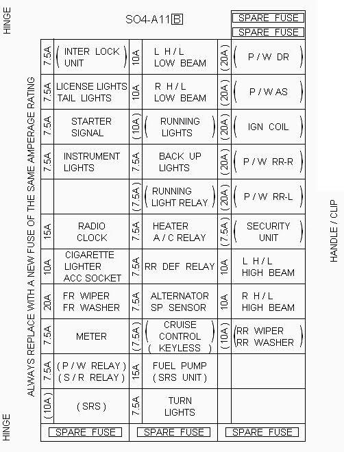 00 civic fuse box data wiring diagram 1996 Honda Civic Dome Light