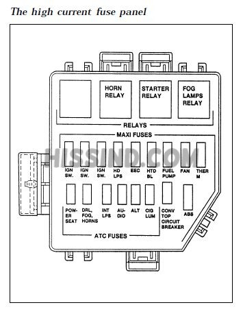 1997 mustang engine bay fuse diagram