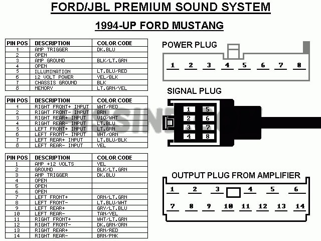 1994 1998 mustang mach 460 audio diagram pinout 2001 ford mustang stereo wiring diagram at Mustang Audio Wiring Harness