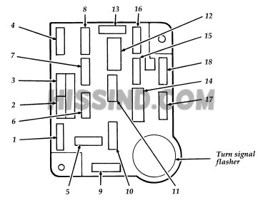 1995 2003 Ford f series f150 fuse box 1995 to 2003 ford f150 fuse box diagram id location (1995 95 1996 1997 ford f150 fuse box diagram at gsmx.co