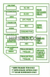 b092ce40edca668dd35dd8c6224d0b5f fuse box ford 2003 crown victoria diagram crown victoria fuse box diagram at fashall.co