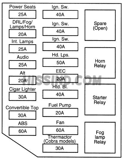 b3d902cb07f27f45747b463c28f910eb 1994 2004 ford mustang archives Ford Fuse Box Diagram at panicattacktreatment.co