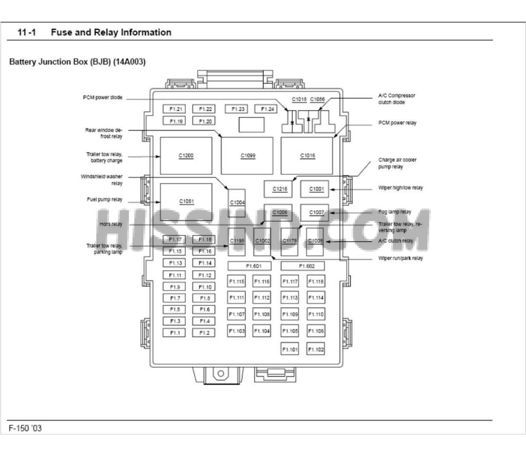 1998 ford f 150 under hood fuse box diagram