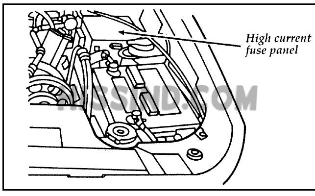 94-98 Mustang High Current Fuse Panel Location
